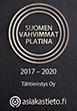 Suomen vahvimmat 2017-2020 logo